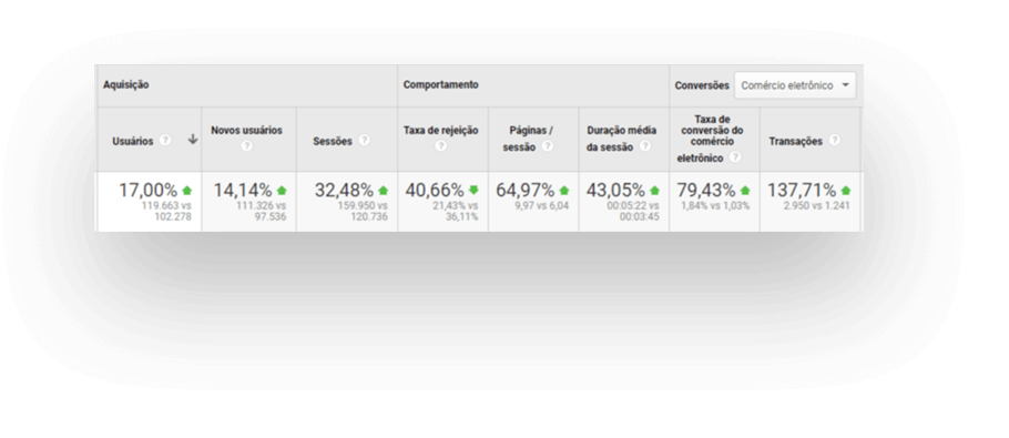 analytics-conversoes